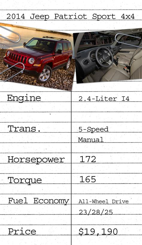 old car repair manuals 2008 jeep patriot engine control jeep renegade 2017 owners manual pdf download autos post