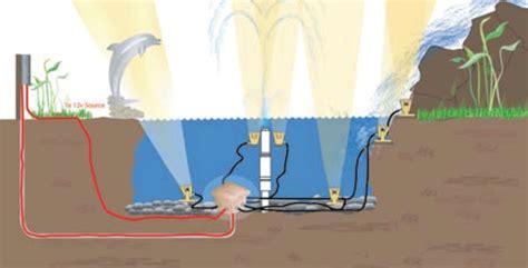 wiring diagrams for defiant digital timer easy 3 way