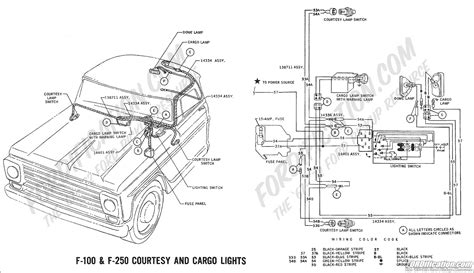 1969 ford f100 wiring diagram agnitum me