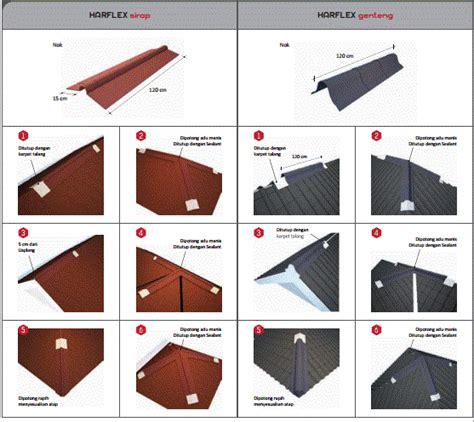 Fiberglass Gelombang 300cm Kanolite Fiber Gelombang 300cm atap zincalume genteng metal insulations translucent multi roof atap murah atap upvc