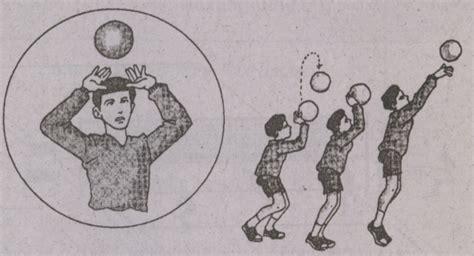 Bola Dan Bekel Bekel Ada 6 Dan Bola Mainan Anak Murah pengertian teknik passing atas bola voli dan bentuk latihan cara melakukannya