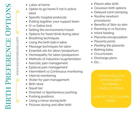 Birth Plan Birth Preferences Birth Options Tucson Doulas Birth Preferences Template