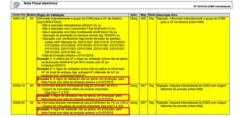 layout nf e difal siga o fisco nf e regras de valida 231 227 o do difal come 231 am