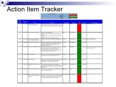 Tracking Action Items Template Pictures To Pin On Pinterest Pinsdaddy Item Tracker Template Excel