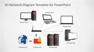 cisco powerpoint template 3d computers network diagram for powerpoint slidemodel