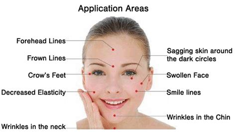 acupressure points for healthy skin facial acupressure disclaimer may not be available depending on