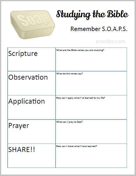 Bible Study Template 26 Images Of Printable Bible Study Soap Template Infovia Free Topical Bible Study Template