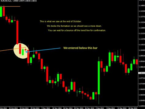 swing trading exit strategy swing trading exit strategy 28 images swing trading