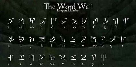 creature design dragon script writing system how