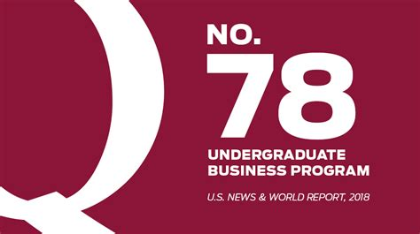 Quinlan Mba Calendar by Archive Quinlan Ranked As Top Undergraduate Business