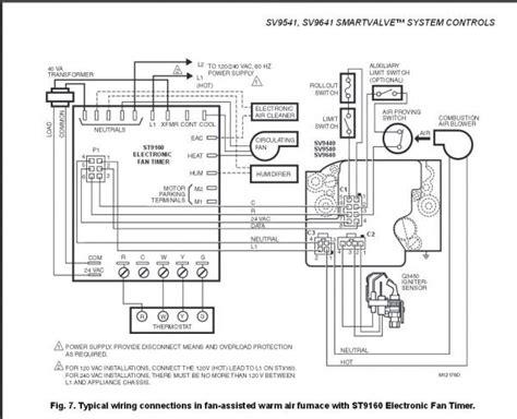 honeywell gas valve diagram honeywell gas valve wiring diagram 34 wiring diagram