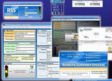 best remote access software best remote access software free and paid options
