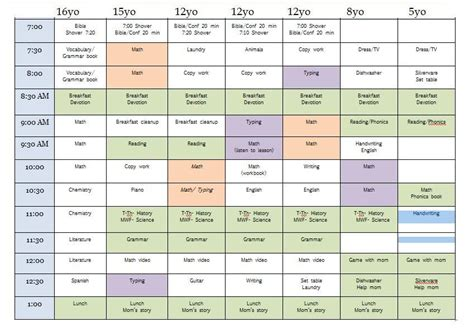 Sle Homeschool Schedule For Multiple Children Homeschool Ideas Pinterest Homeschool Homeschool Schedule Template