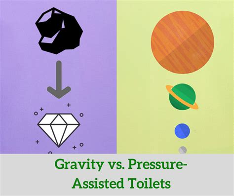 pressure assisted pressure assisted toilets showy eljer right trip
