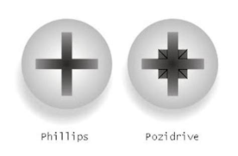 what does a phillips screwdriver look like technical translation dictionary glossary