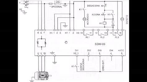 weg soft starter wiring diagram efcaviation