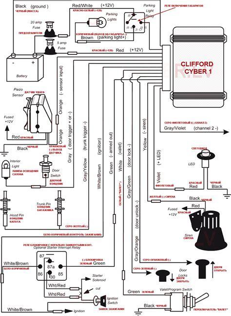 commando alarm wiring diagram commando alarms wiring diagrams wiring diagram