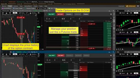 tutorial online trading thinkorswim options trading tutorial youtube