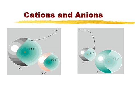 cation definition what is