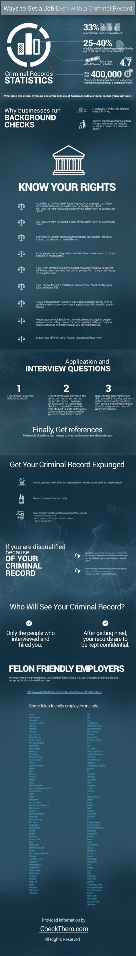 I 485 With Criminal Record Ppt Ways To Get A Even With A Criminal Record Powerpoint Presentation Id 7391461