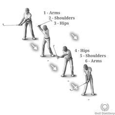 make them hips swing your swing path and club face angle at impact determine