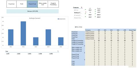 learn microsoft excel com free visualizing financial metrics 30 alternatives chandoo