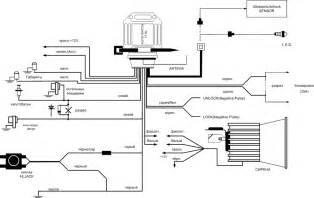 autowatch wiring diagram
