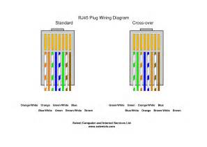 cable cat 6 wiring diagram cable wiring diagram free