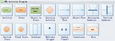 Floor Plan Diagrams by Uml Activity Diagram Symbols