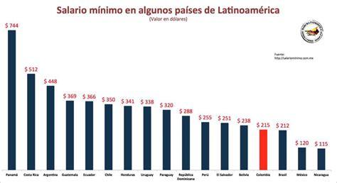 salarios minimos vigentes 2016 costa rica impuesto al salario en costa rica 2017 salarios minimos