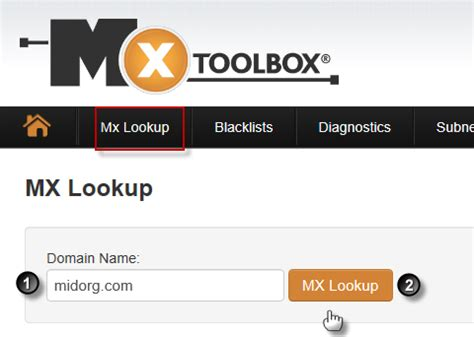 Mx Address Lookup Mx Lookup Driverlayer Search Engine