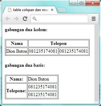 membuat tabel script html membuat tabel menggunakan atribut colspan dan rowspan