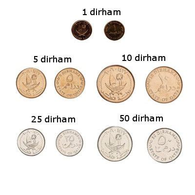 currency converter aed to euro convert aed to euro baticfucomti ga