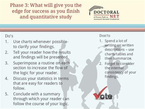 doctoral dissertation help phd dissertation help thesis
