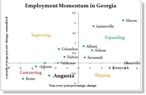 unemployment updates services for unemployed