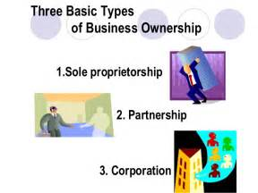 types of business 3 3 types of business ownership 1