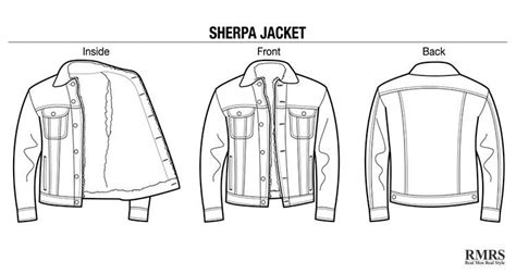 jacket pattern types how to buy a sherpa jacket classic men s utility jackets