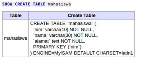 perintah query membuat database show create table perintah mysql untuk menilkan