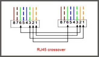 cat5 rj45 crossover wiring diagram get free image about wiring diagram