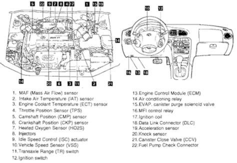 car engine repair manual 2003 hyundai elantra navigation system fix code p0441 on hyundai elantra fixya