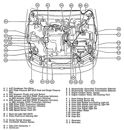 free download parts manuals 2001 toyota camry on board diagnostic system 97 toyota camry 4 cylinder engine diagram 28 images 96 toyota inside 2010 toyota camry parts