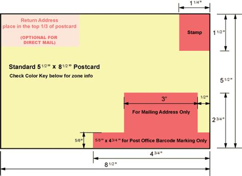usps postcard template us postcard size requirements get wiring diagram free