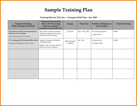8 Employee Training Plan Template Introduction Letter Lifting Plan Template Uk