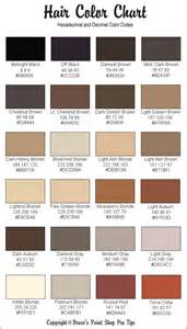 colors for skin hair color chart skin tone hair color chart skin tone hair