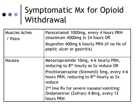 Morphine Detox Treatment by Opioid Withdrawal Update3 1