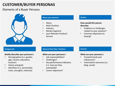 Customer Buyer Personas Powerpoint Template Sketchbubble Buyer Persona Template