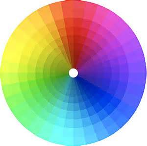 chromatic colors chromatic color wheel learn to match the colors of your
