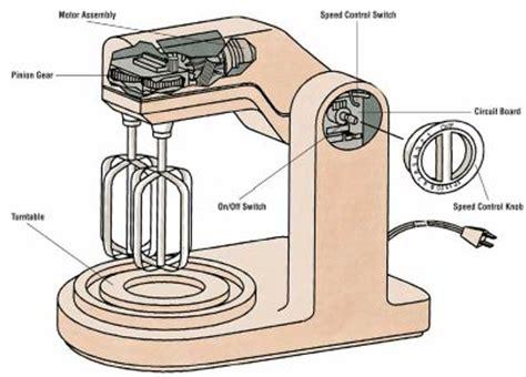 Philips Hair Dryer Repair Manual how to repair a food mixer how to repair small
