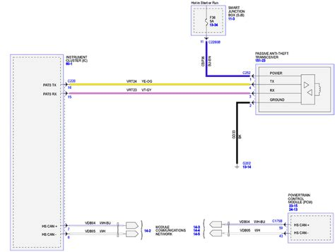 7 pin trailer wiring diagram f150 get free image about