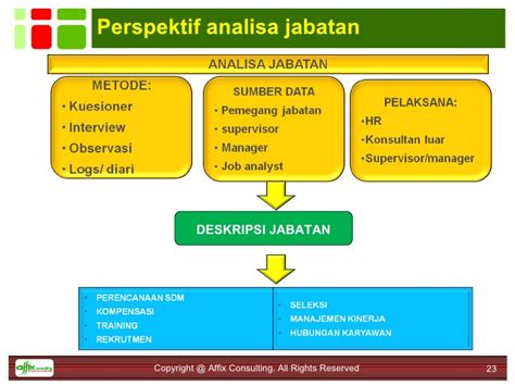 Application Letter Materi application letter materi contoh application letter bahasa